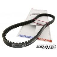 Drive belt Doppler