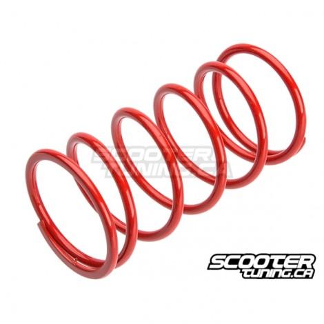 Torque spring doppler Red