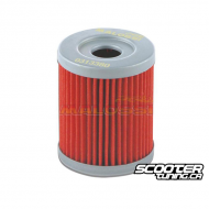 Oil Filter Malossi Red Chilli (Maxiscooter)