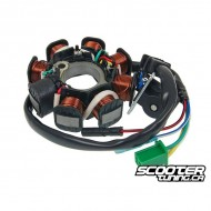 Alternator stator 8 coil for GY6 125-150cc