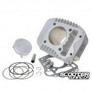 Cylinder kit Koso aluminium 170cc MSX125 – Grom