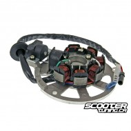 Alternator Stator Version 1 CPI-Vento-Keeway
