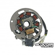 Alternator Stator Version 3 CPI-Vento-Keeway