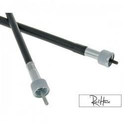 Speedometer Cable (CPI-Vento-Keeway-Kymco)