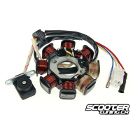 Alternator Stator Version 1 GY6 50cc