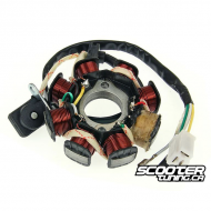 Alternator Stator Version 2 GY6 50cc