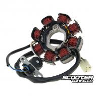 Alternator Stator Kymco 50cc
