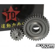 Secondary Gear Kit Taida 15/37 +20% for GY6 125-150cc