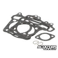 Gasket Set Taida 170cc (61mm)